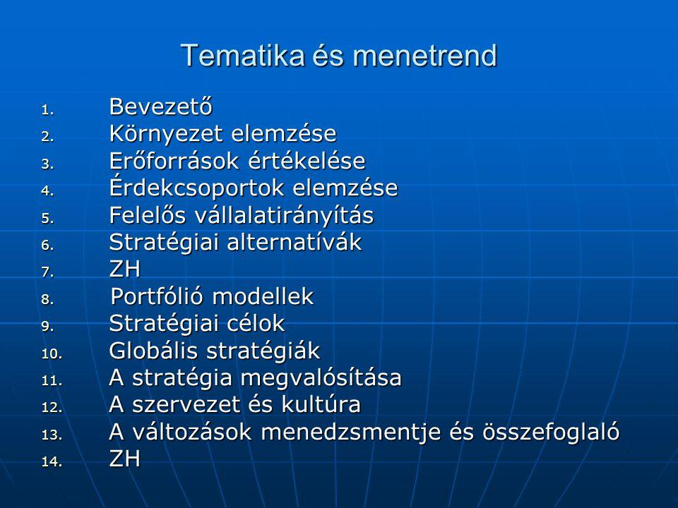 Tematika és menetrend 1. Bevezető 2. Környezet elemzése 3. Erőforrások értékelése 4. Érdekcsoportok elemzése 5. Felelős vállalatirányítás 6. Stratégia