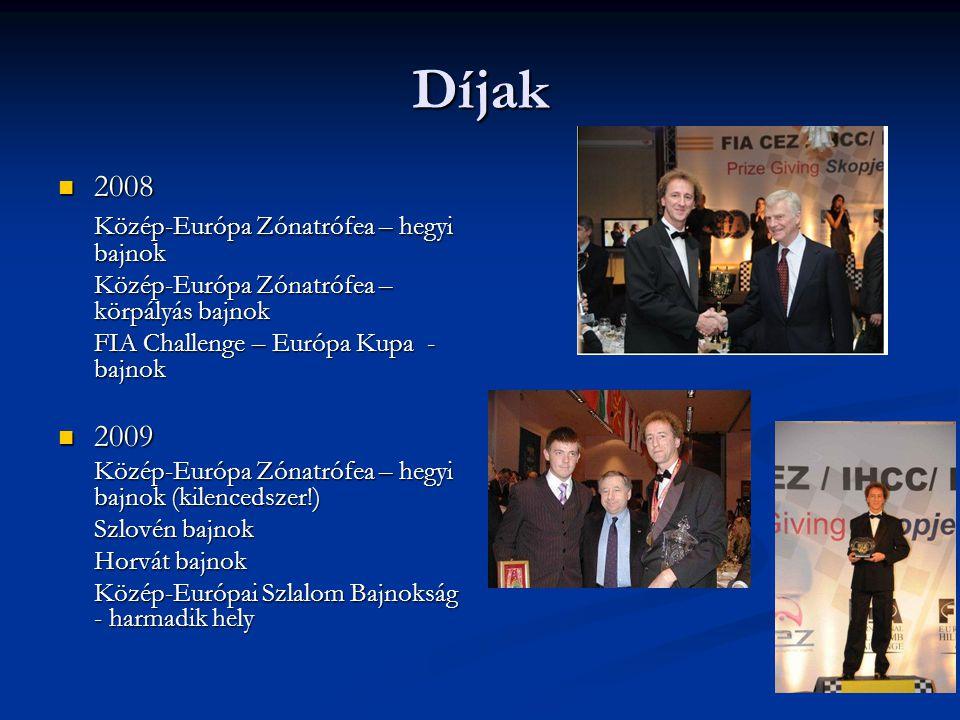 Díjak  2008 Közép-Európa Zónatrófea – hegyi bajnok Közép-Európa Zónatrófea – körpályás bajnok FIA Challenge – Európa Kupa - bajnok  2009 Közép-Európ
