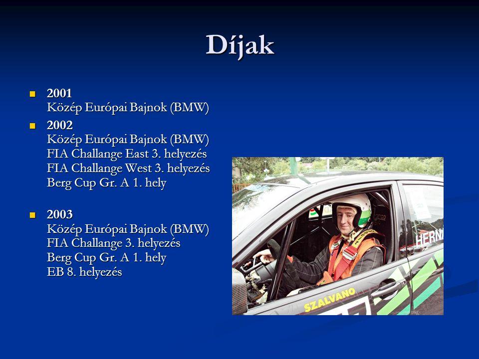 Díjak  2001 Közép Európai Bajnok (BMW)  2002 Közép Európai Bajnok (BMW) FIA Challange East 3.