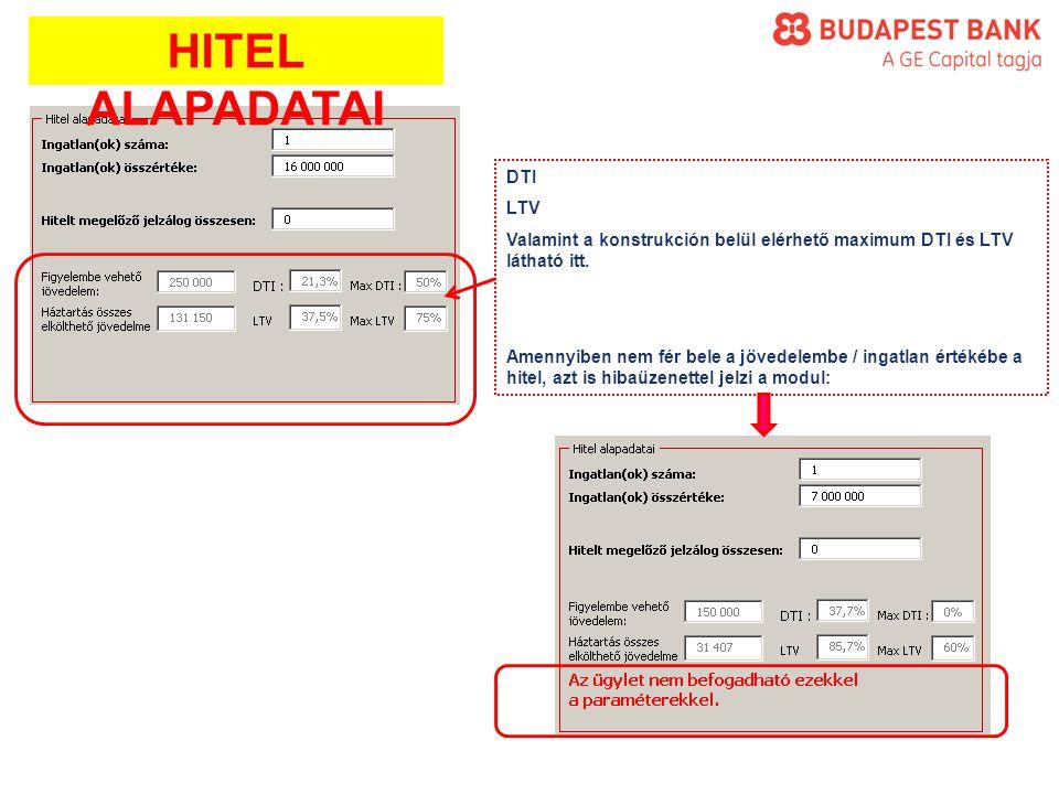 HITEL ALAPADATAI DTI LTV Valamint a konstrukción belül elérhető maximum DTI és LTV látható itt.