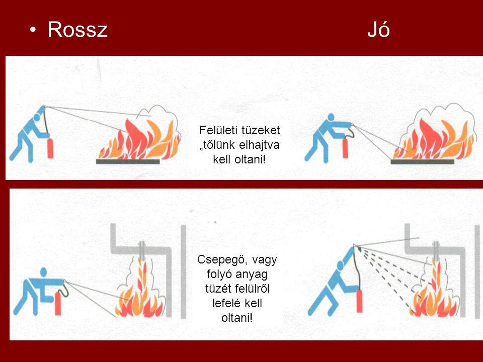 """•RosszJó Felületi tüzeket """"tőlünk elhajtva kell oltani! Csepegő, vagy folyó anyag tüzét felülről lefelé kell oltani!"""