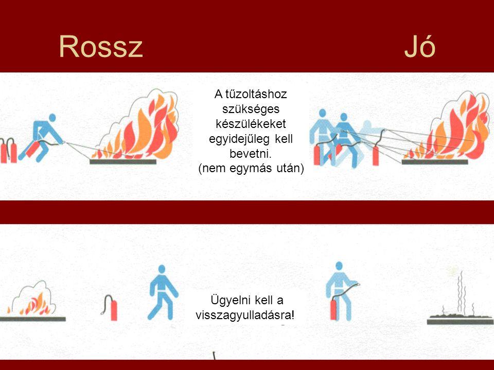 RosszJó A tűzoltáshoz szükséges készülékeket egyidejűleg kell bevetni. (nem egymás után) Ügyelni kell a visszagyulladásra!
