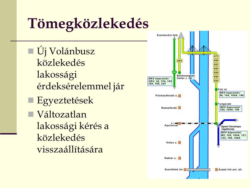 Tömegközlekedés ÚÚj Volánbusz közlekedés lakossági érdeksérelemmel jár EEgyeztetések VVáltozatlan lakossági kérés a közlekedés visszaállítására