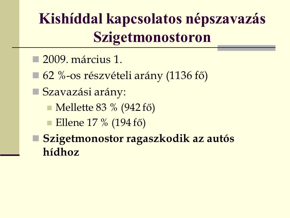 Kishíddal kapcsolatos népszavazás Szigetmonostoron  2009. március 1.  62 %-os részvételi arány (1136 fő)  Szavazási arány:  Mellette 83 % (942 fő)