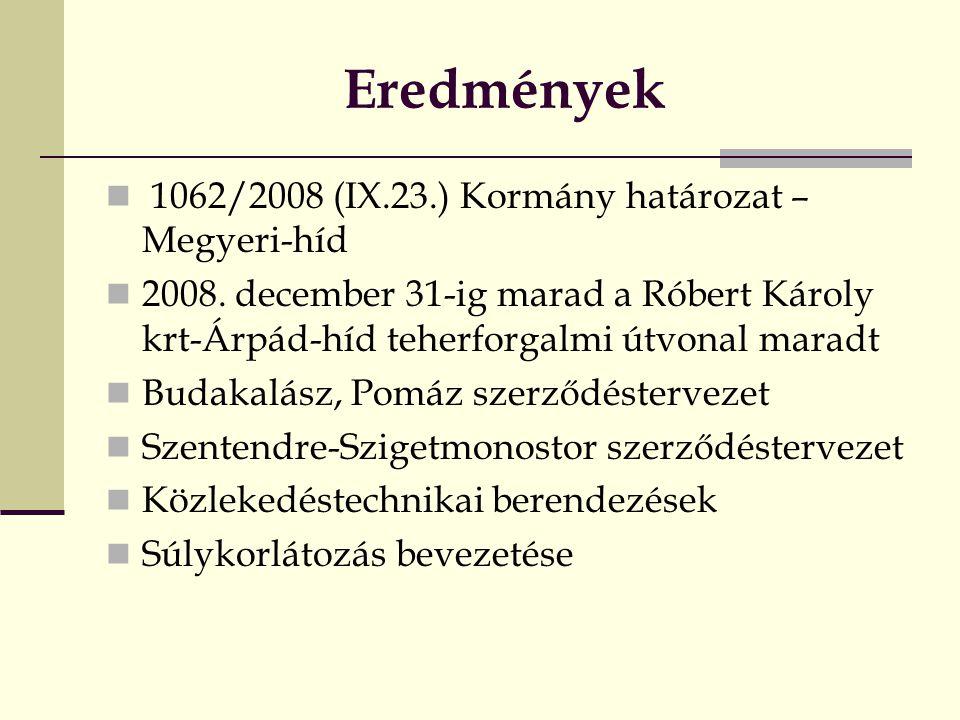 Eredmények  1062/2008 (IX.23.) Kormány határozat – Megyeri-híd  2008. december 31-ig marad a Róbert Károly krt-Árpád-híd teherforgalmi útvonal marad