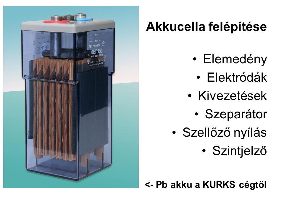 Akkucella felépítése •Elemedény •Elektródák •Kivezetések •Szeparátor •Szellőző nyílás •Szintjelző <- Pb akku a KURKS cégtől