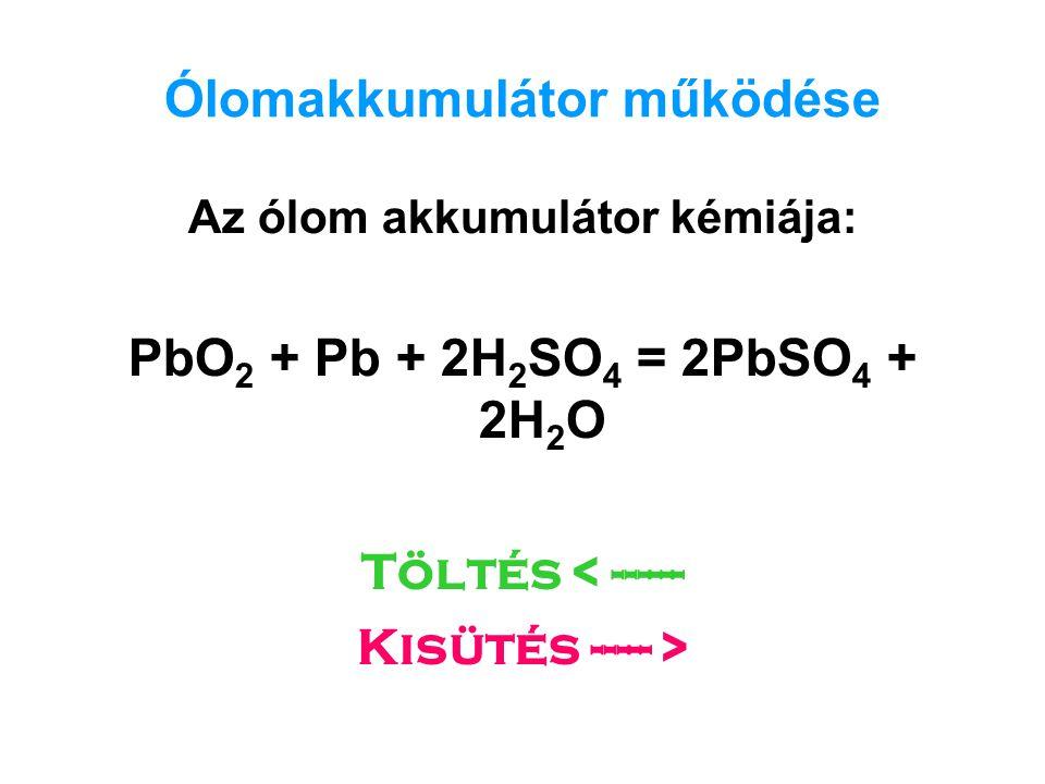 Ólomakkumulátor működése Az ólom akkumulátor kémiája: PbO 2 + Pb + 2H 2 SO 4 = 2PbSO 4 + 2H 2 O Töltés < ------ Kisütés ----- >