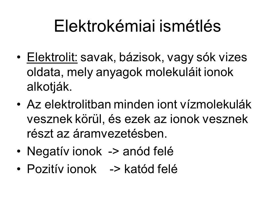 Elektrokémiai ismétlés •Elektrolit: savak, bázisok, vagy sók vizes oldata, mely anyagok molekuláit ionok alkotják. •Az elektrolitban minden iont vízmo