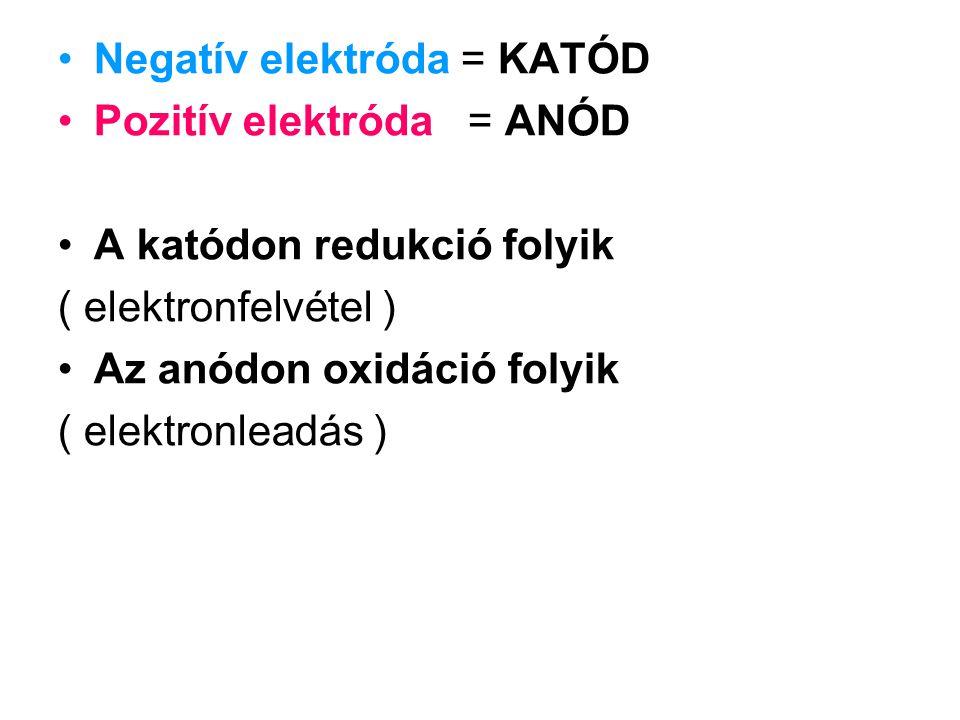 Galvánelemek •Leclanché-elem (1868): elektrolit: szalmiáksó (NH 4 Cl) ammóniumklorid vizes oldata pozitív elektróda: barnakőbe (mangándioxid, MnO 2 ) ágyazott szénrúd negatív elektróda: cinklemez •A két elektróda között ~ 1,5 V feszültség jön létre •Az 1,5V feszültség az alkalmazott elektródok elektrokémiai feszültségértékeiből adódik Cink -0,76V Szén +0,74V ----------------- 1,5V névleges feszültség a két elektród között