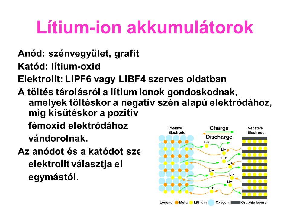 Lítium-ion akkumulátorok Anód: szénvegyület, grafit Katód: lítium-oxid Elektrolit: LiPF6 vagy LiBF4 szerves oldatban A töltés tárolásról a lítium iono