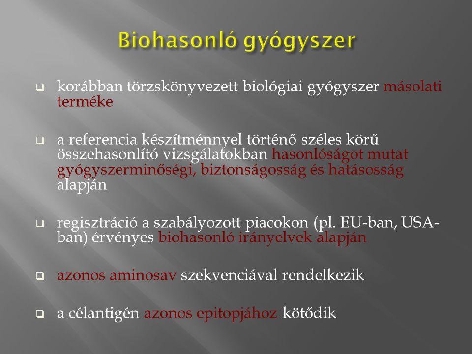  korábban törzskönyvezett biológiai gyógyszer másolati terméke  a referencia készítménnyel történő széles körű összehasonlító vizsgálatokban hasonló