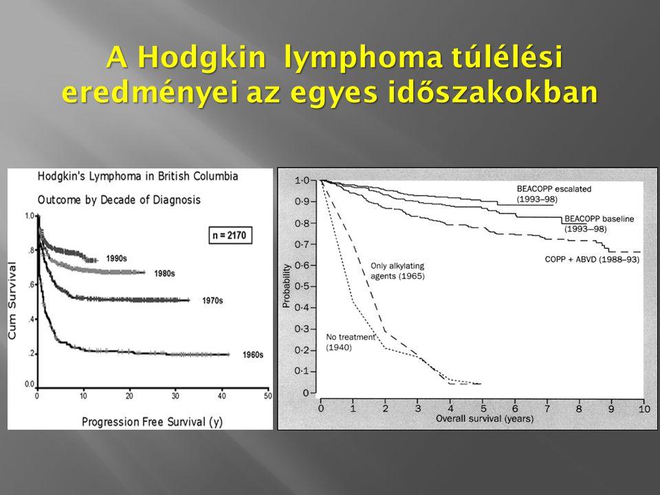 A Hodgkin lymphoma túlélési eredményei az egyes id ő szakokban A Hodgkin lymphoma túlélési eredményei az egyes id ő szakokban