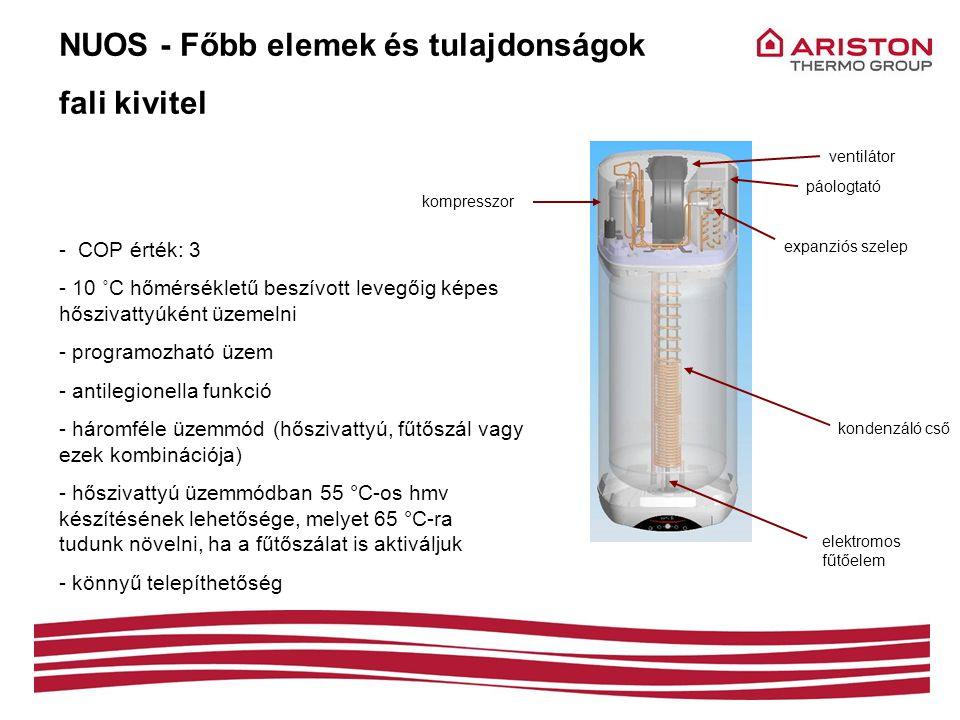 kompresszor expanziós szelep páologtató kondenzáló cső ventilátor elektromos fűtőelem NUOS - Főbb elemek és tulajdonságok fali kivitel - COP érték: 3