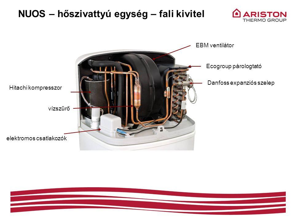 Hitachi kompresszor vízszűrő Ecogroup párologtató Danfoss expanziós szelep EBM ventilátor elektromos csatlakozók NUOS – hőszivattyú egység – fali kivi