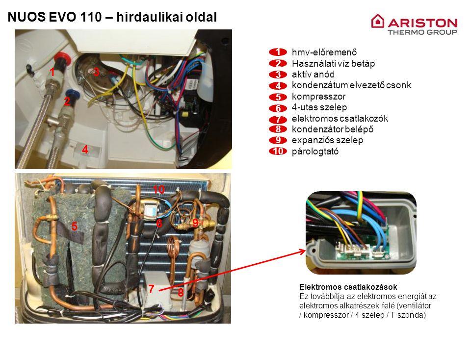 NUOS EVO 110 – hirdaulikai oldal 1 2 3 4 5 9 7 8 6 10 Elektromos csatlakozások Ez továbbítja az elektromos energiát az elektromos alkatrészek felé (ve