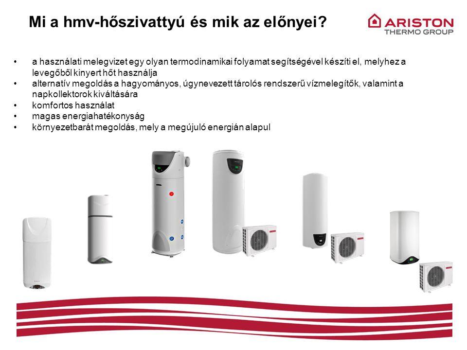 Telepítési rugalmasság: Nuos Evo Split 300 A hűtőközeg maximális hossza amely biztosítja a teljesítménynyilatkozatban foglaltakat = 6m (3 m-es maximális szintkülönbség) Valóságos tesztek ; 8 méteres csatlakozás hosszal