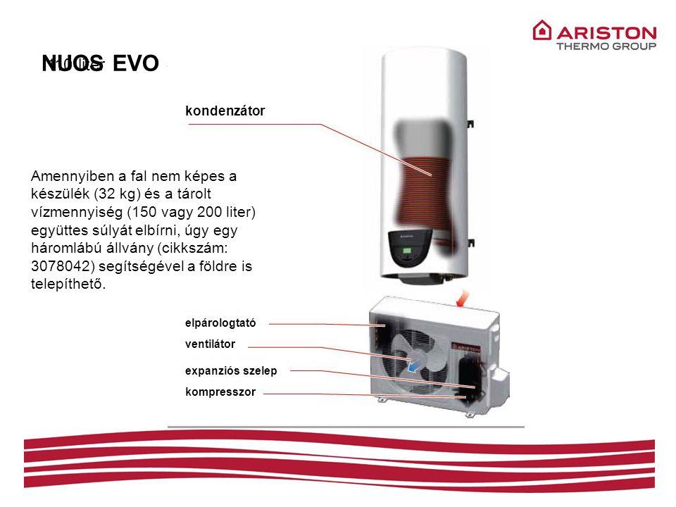 NUOS EVO SPLIT – szerkezeti felépítés elpárologtató kondenzátor ventilátor expanziós szelep kompresszor 110 liter Amennyiben a fal nem képes a készülé