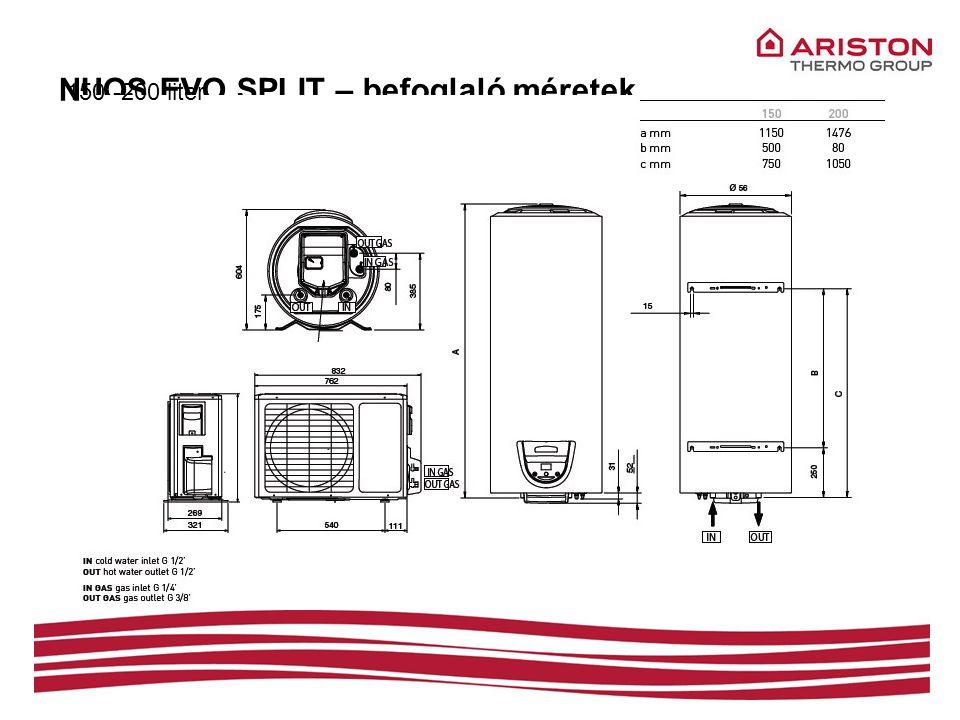 NUOS EVO SPLIT – befoglaló méretek 150 -200 liter