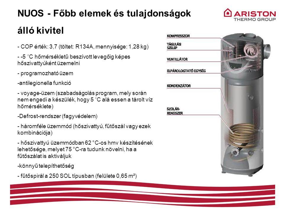 NUOS - Főbb elemek és tulajdonságok álló kivitel - COP érték: 3,7 (töltet: R134A, mennyisége: 1,28 kg) - -5 ˚C hőmérsékletű beszívott levegőig képes h