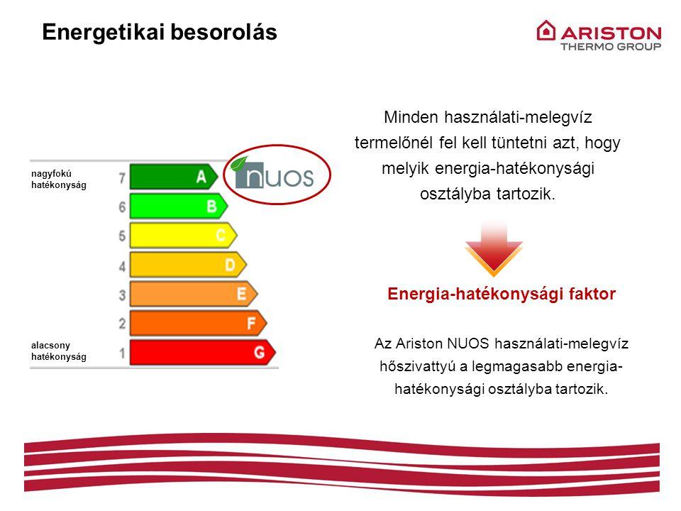 Minden használati-melegvíz termelőnél fel kell tüntetni azt, hogy melyik energia-hatékonysági osztályba tartozik. Energia-hatékonysági faktor Az Arist