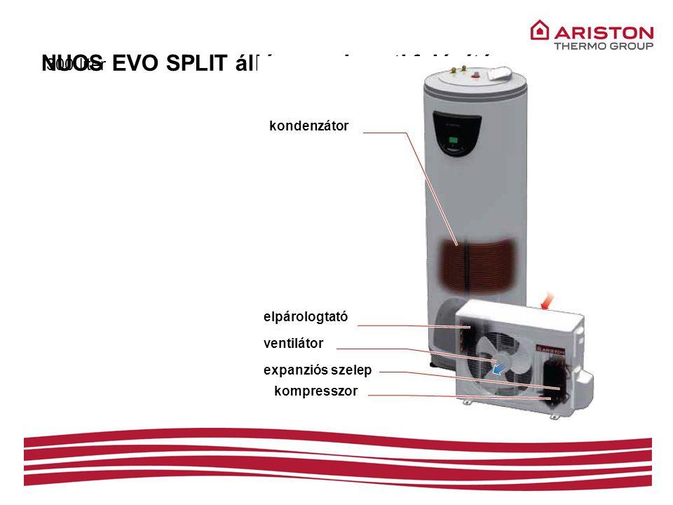 NUOS EVO SPLIT álló – szerkezeti felépítés elpárologtató 300 liter kondenzátor elpárologtató ventilátor expanziós szelep kompresszor