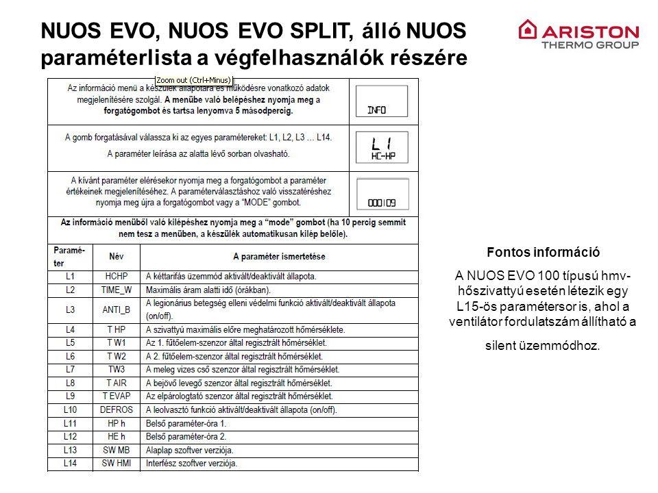 NUOS EVO, NUOS EVO SPLIT, álló NUOS paraméterlista a végfelhasználók részére Fontos információ A NUOS EVO 100 típusú hmv- hőszivattyú esetén létezik e