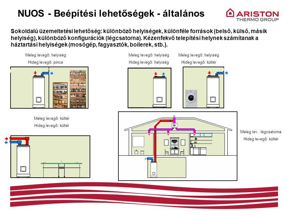 Sokoldalú üzemeltetési lehetőség: különböző helyiségek, különféle források (belső, külső, másik helyiség), különböző konfigurációk (légcsatorna). Kéze