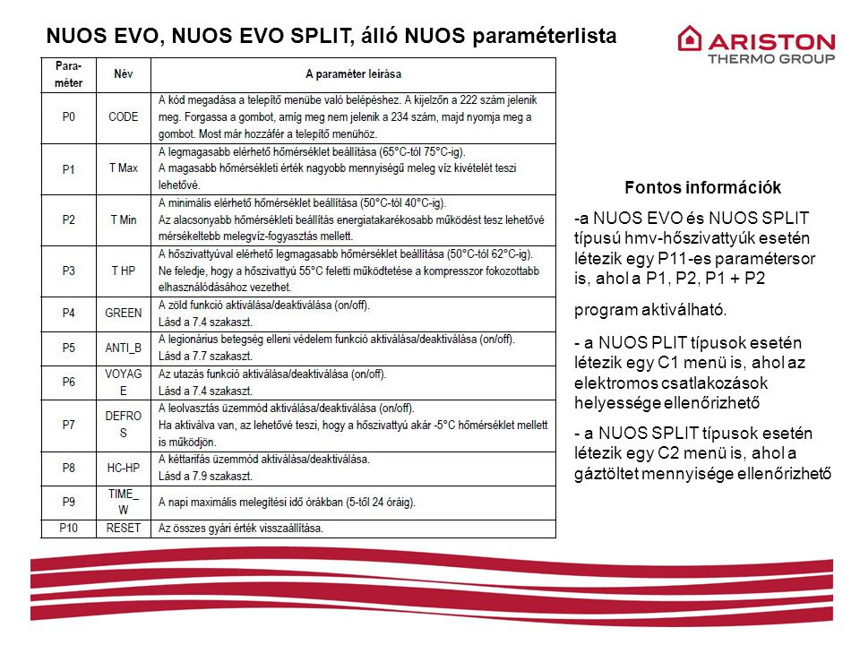 NUOS EVO, NUOS EVO SPLIT, álló NUOS paraméterlista Fontos információk -a NUOS EVO és NUOS SPLIT típusú hmv-hőszivattyúk esetén létezik egy P11-es para
