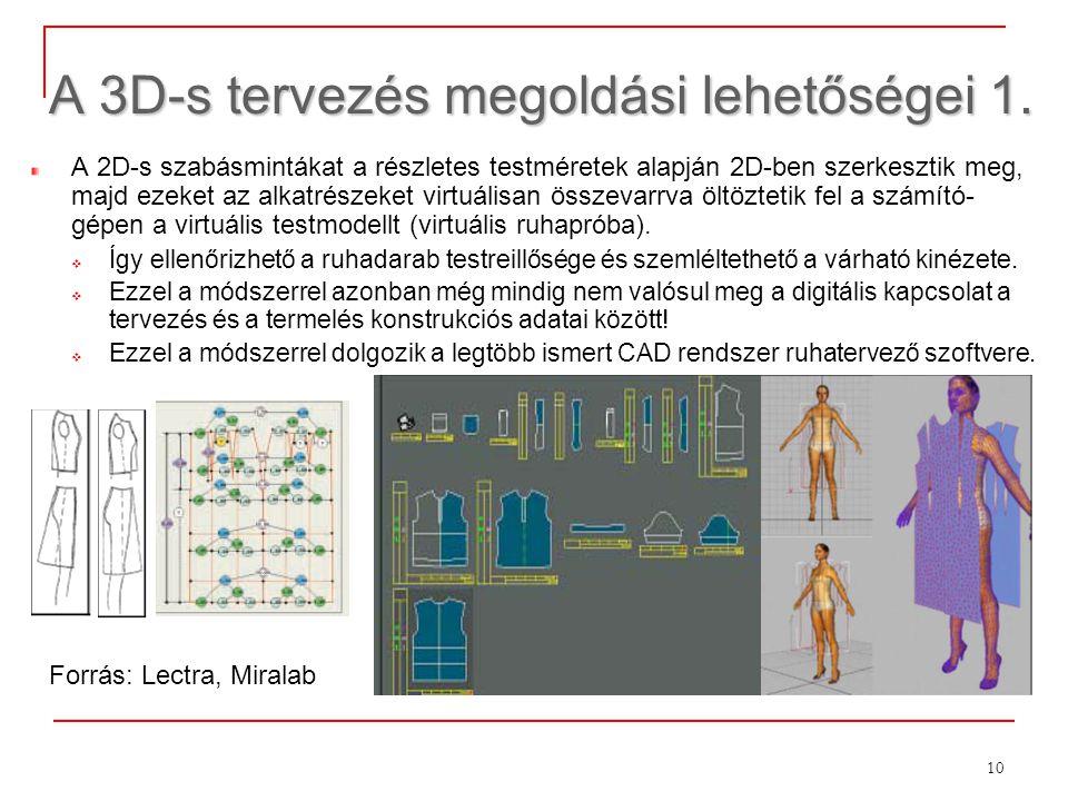 10 A 3D-s tervezés megoldási lehetőségei 1. A 2D-s szabásmintákat a részletes testméretek alapján 2D-ben szerkesztik meg, majd ezeket az alkatrészeket