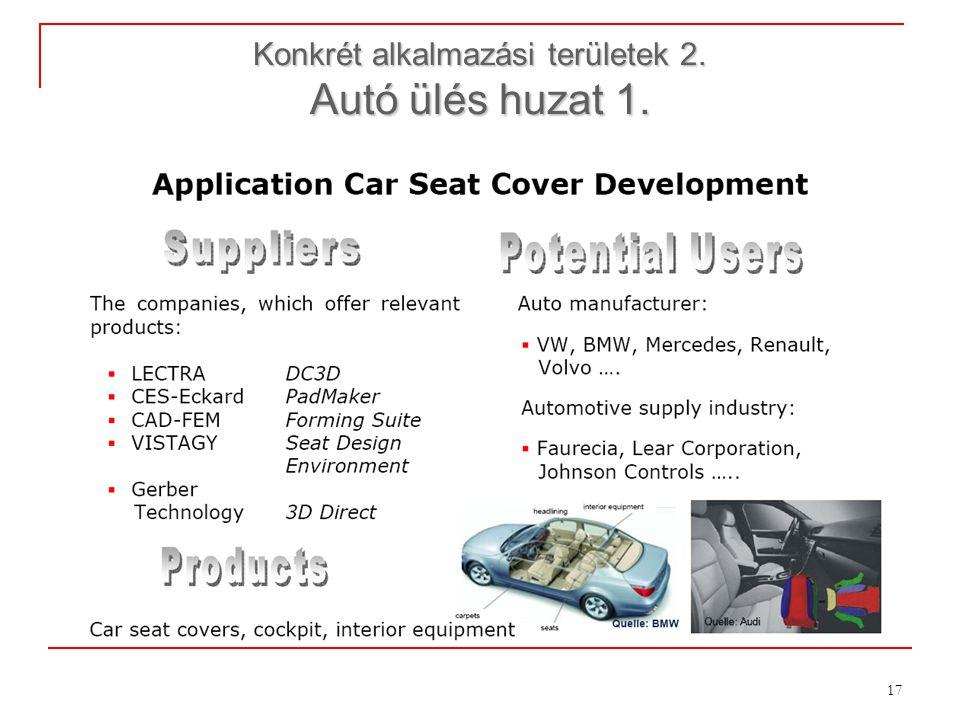 17 Konkrét alkalmazási területek 2. Autó ülés huzat 1.