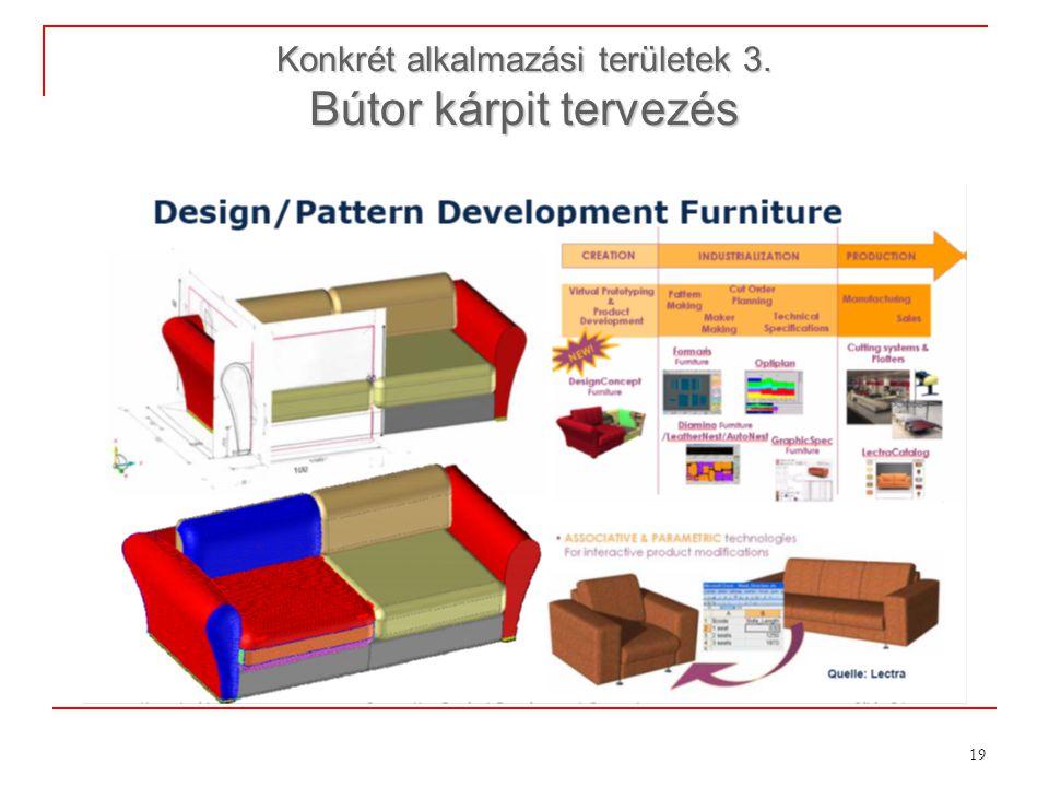 19 Konkrét alkalmazási területek 3. Bútor kárpit tervezés