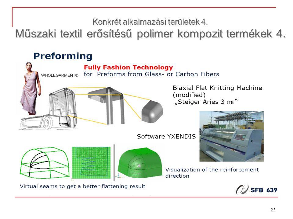 23 Konkrét alkalmazási területek 4. Műszaki textil erősítésű polimer kompozit termékek 4.
