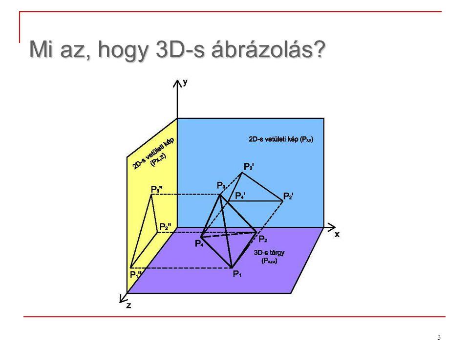 3 Mi az, hogy 3D-s ábrázolás?