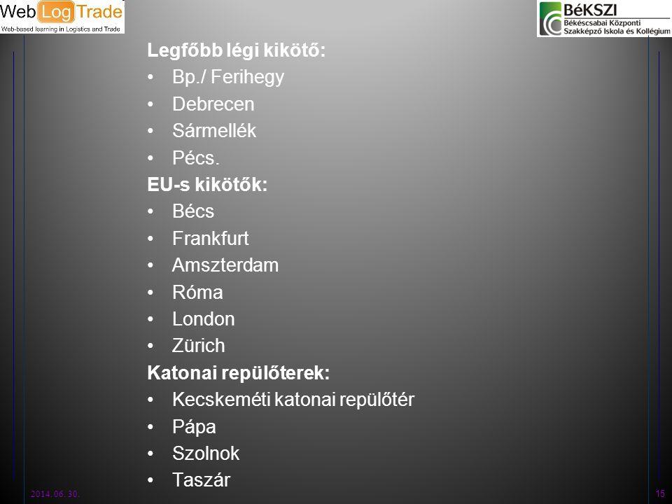 Legfőbb légi kikötő: •Bp./ Ferihegy •Debrecen •Sármellék •Pécs. EU-s kikötők: •Bécs •Frankfurt •Amszterdam •Róma •London •Zürich Katonai repülőterek:
