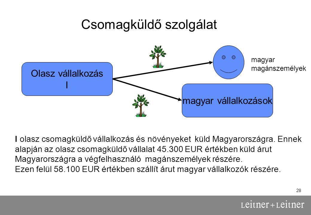 28 Csomagküldő szolgálat Olasz vállalkozás I magyar vállalkozások magyar magánszemélyek I olasz csomagküldő vállalkozás és növényeket küld Magyarországra.