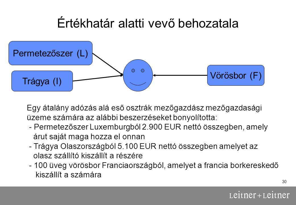 30 Értékhatár alatti vevő behozatala Permetezőszer (L) Trágya (I) Vörösbor (F) Egy átalány adózás alá eső osztrák mezőgazdász mezőgazdasági üzeme számára az alábbi beszerzéseket bonyolította: - Permetezőszer Luxemburgból 2.900 EUR nettó összegben, amely árut saját maga hozza el onnan - Trágya Olaszországból 5.100 EUR nettó összegben amelyet az olasz szállító kiszállít a részére - 100 üveg vörösbor Franciaországból, amelyet a francia borkereskedő kiszállít a számára