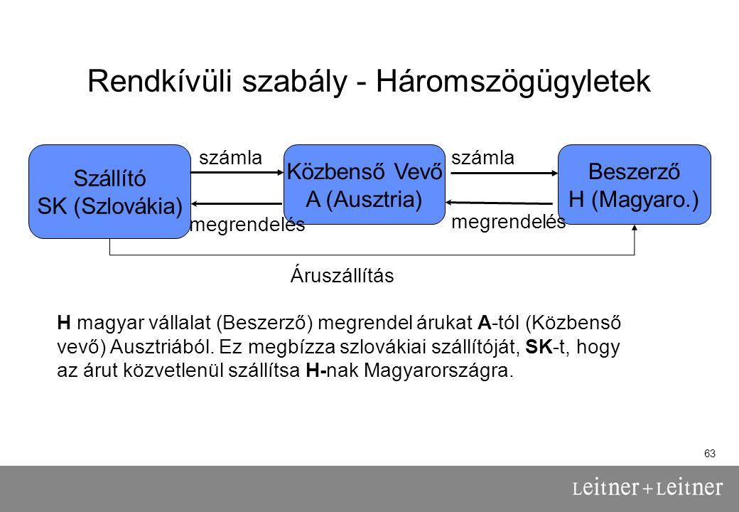 63 Rendkívüli szabály - Háromszögügyletek Közbenső Vevő A (Ausztria) Beszerző H (Magyaro.) Szállító SK (Szlovákia) H magyar vállalat (Beszerző) megrendel árukat A-tól (Közbenső vevő) Ausztriából.