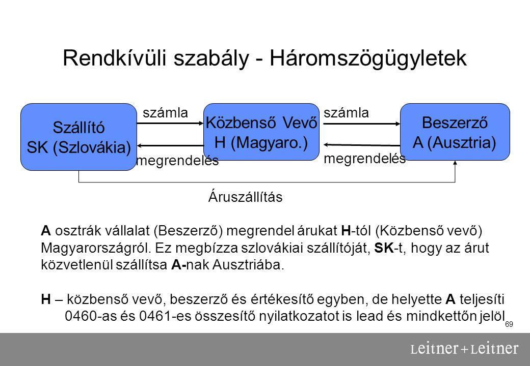 69 Rendkívüli szabály - Háromszögügyletek Közbenső Vevő H (Magyaro.) Beszerző A (Ausztria) Szállító SK (Szlovákia) A osztrák vállalat (Beszerző) megrendel árukat H-tól (Közbenső vevő) Magyarországról.