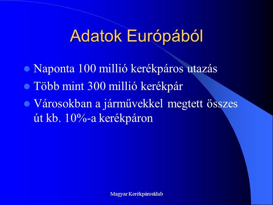Magyar Kerékpárosklub Adatok Magyarországról  Évi 300 000 eladott kerékpár.