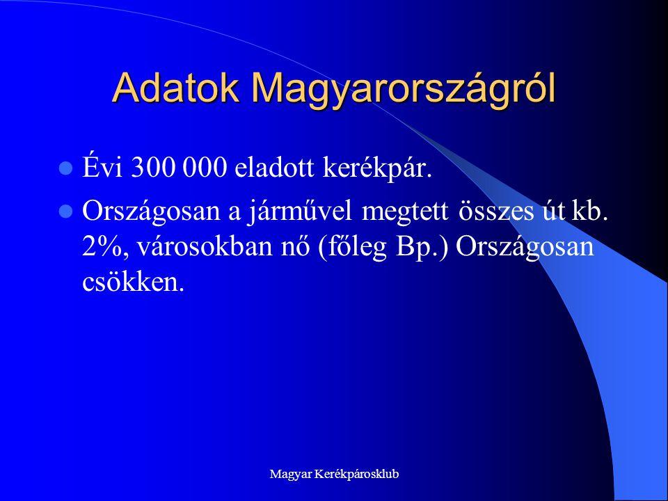 Magyar Kerékpárosklub Miért előnyös a kerékáros közlekedés.