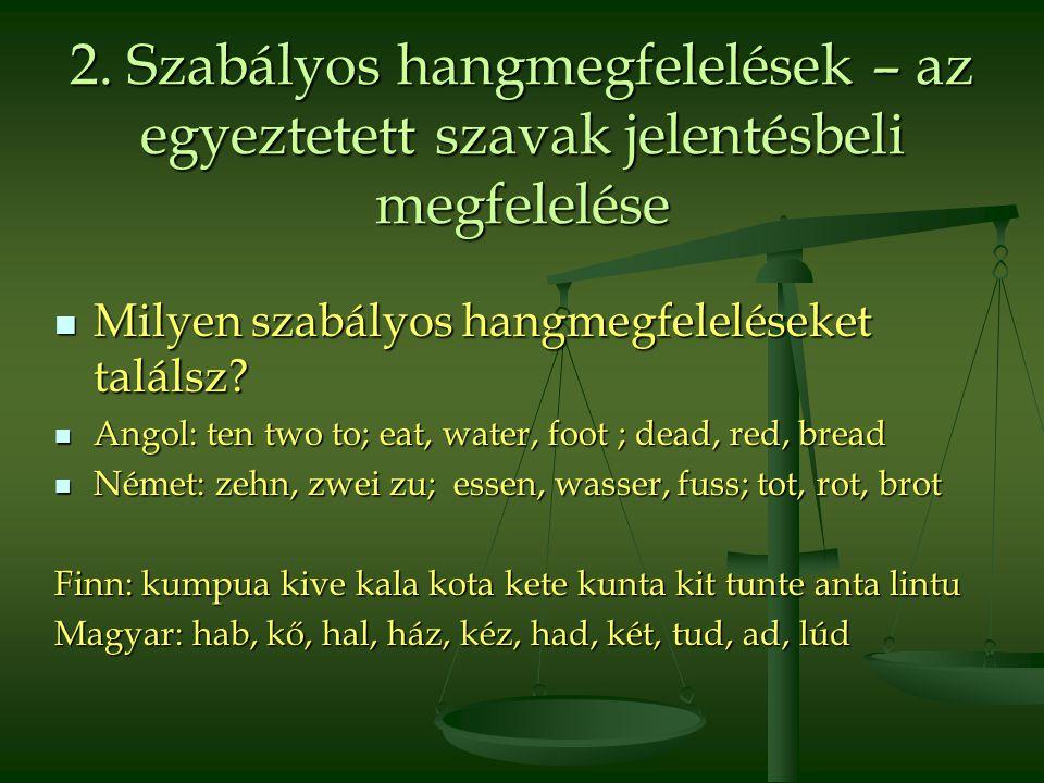 Rendezzétek hármas csoportokba a következő szavakat aszerint, hogy melyek vezethetők vissza ugyanarra a finnugor alapnyelvbeli szóra.
