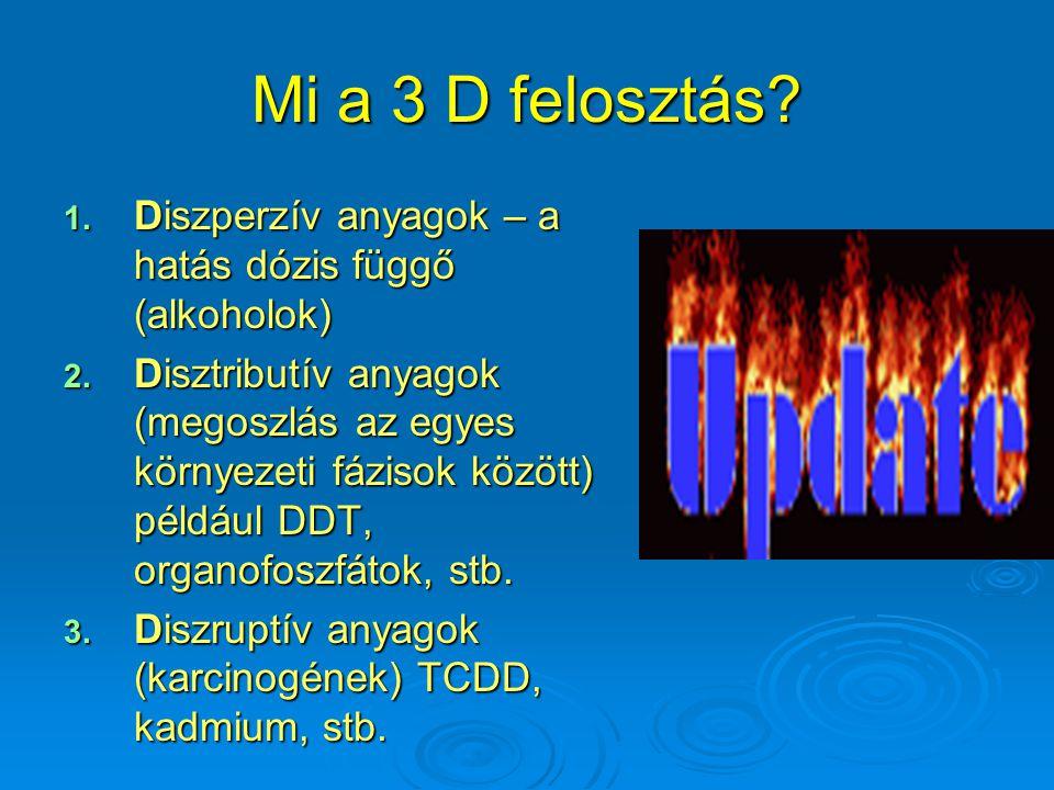 Mi a 3 D felosztás? 1. Diszperzív anyagok – a hatás dózis függő (alkoholok) 2. Disztributív anyagok (megoszlás az egyes környezeti fázisok között) pél