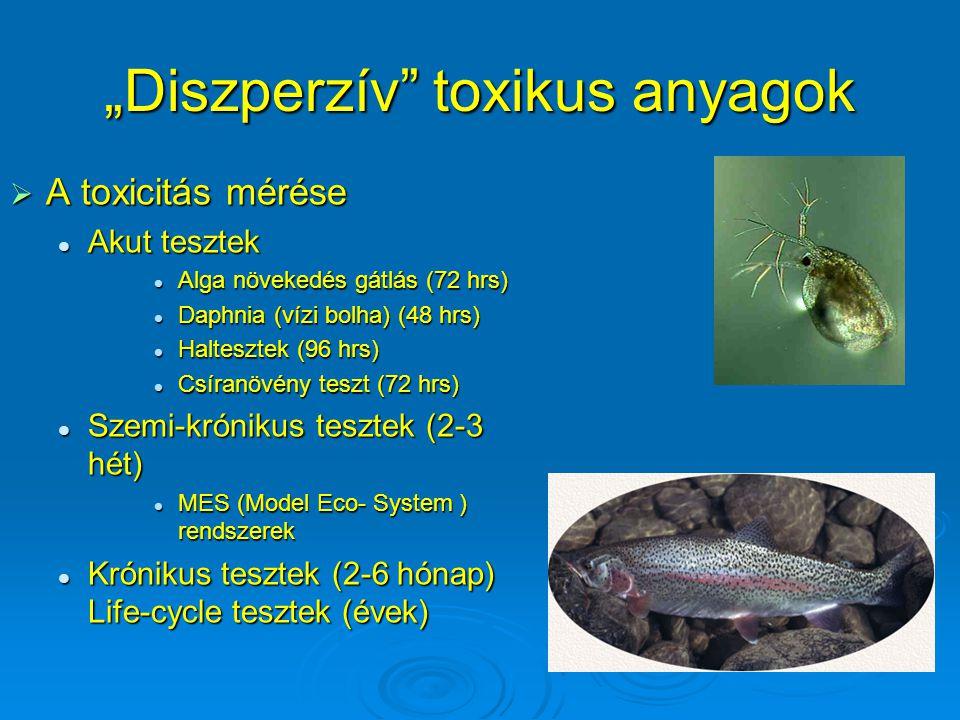 """""""Diszperzív"""" toxikus anyagok  A toxicitás mérése  Akut tesztek  Alga növekedés gátlás (72 hrs)  Daphnia (vízi bolha) (48 hrs)  Haltesztek (96 hrs"""