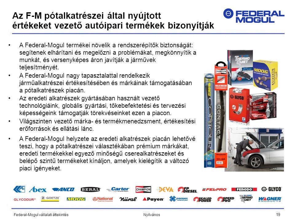 19 Federal-Mogul vállalati áttekintés Nyilvános Az F-M pótalkatrészei által nyújtott értékeket vezető autóipari termékek bizonyítják •A Federal-Mogul termékei növelik a rendszerépítők biztonságát: segítenek elhárítani és megelőzni a problémákat, megkönnyítik a munkát, és versenyképes áron javítják a járművek teljesítményét.