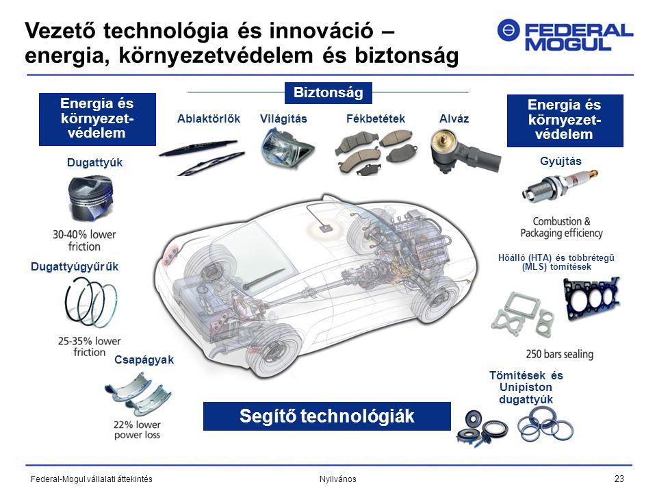 23 Federal-Mogul vállalati áttekintés Nyilvános Vezető technológia és innováció – energia, környezetvédelem és biztonság Biztonság Hőálló (HTA) és töb