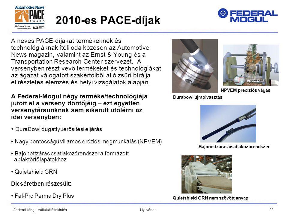 25 Federal-Mogul vállalati áttekintés Nyilvános 2010-es PACE-díjak A neves PACE-díjakat termékeknek és technológiáknak ítéli oda közösen az Automotive News magazin, valamint az Ernst & Young és a Transportation Research Center szervezet.