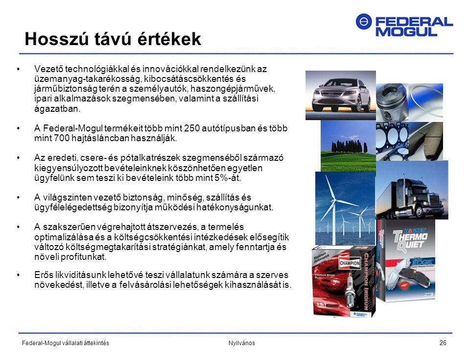 26 Federal-Mogul vállalati áttekintés Nyilvános Hosszú távú értékek •Vezető technológiákkal és innovációkkal rendelkezünk az üzemanyag-takarékosság, kibocsátáscsökkentés és járműbiztonság terén a személyautók, haszongépjárművek, ipari alkalmazások szegmensében, valamint a szállítási ágazatban.