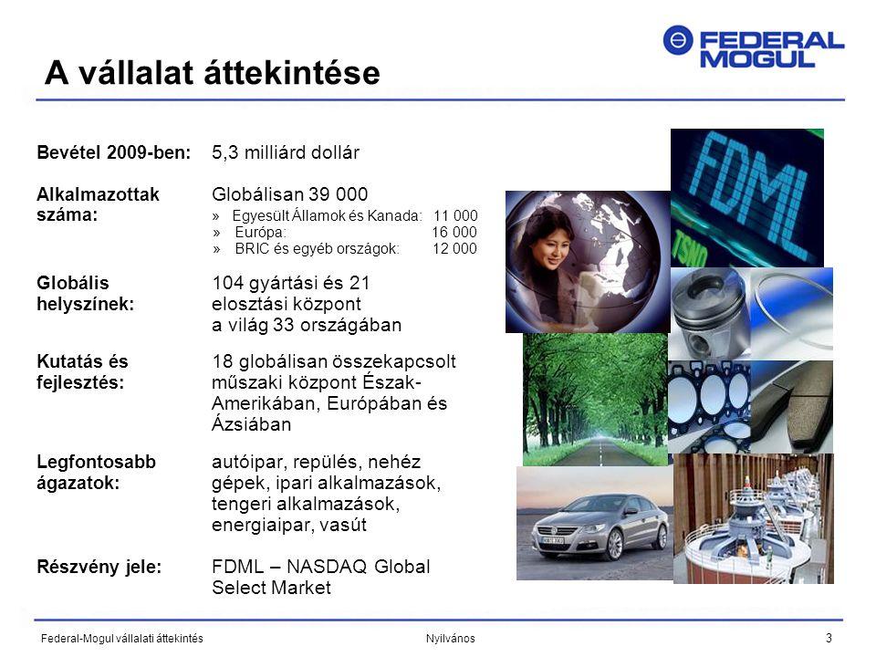 3 Federal-Mogul vállalati áttekintés Nyilvános A vállalat áttekintése Bevétel 2009-ben: 5,3 milliárd dollár Alkalmazottak Globálisan 39 000 száma: » Egyesült Államok és Kanada: 11 000 »Európa: 16 000 »BRIC és egyéb országok: 12 000 Globális 104 gyártási és 21 helyszínek: elosztási központ a világ 33 országában Kutatás és 18 globálisan összekapcsolt fejlesztés: műszaki központ Észak- Amerikában, Európában és Ázsiában Legfontosabb autóipar, repülés, nehéz ágazatok: gépek, ipari alkalmazások, tengeri alkalmazások, energiaipar, vasút Részvény jele: FDML – NASDAQ Global Select Market