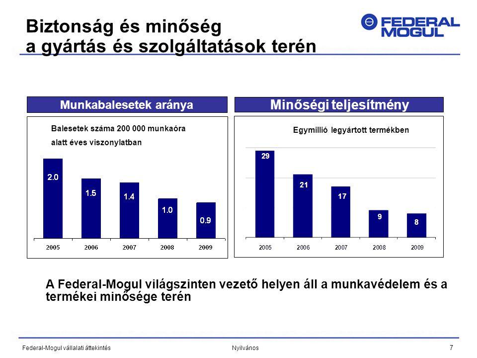 7 Federal-Mogul vállalati áttekintés Nyilvános Biztonság és minőség a gyártás és szolgáltatások terén Minőségi teljesítmény Egymillió legyártott termé