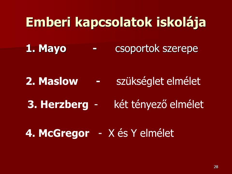 28 Emberi kapcsolatok iskolája 1. Mayo - csoportok szerepe 3. Herzberg - két tényező elmélet 4. McGregor - X és Y elmélet 2. Maslow - szükséglet elmél